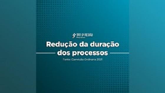 Duração dos processos
