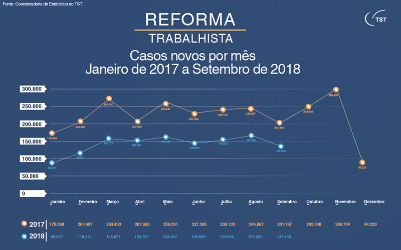 GRAFICO___REFORMA_TRABALHISTA_mes_a_mes.png