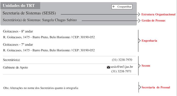 Telefones_e_Enderecos_091118.jpg