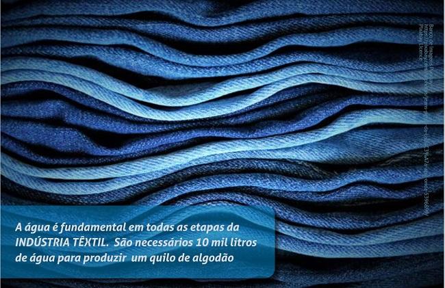 Foto de uma pilha de calças jeans. Sobre a foto, na parte superior esquerda, há uma tarja transparente com a seguinte mensagem: A água é fundamental em todas as etapas da INDÚSTRIA TÊXTIL.  São necessários 10 mil litros de água para produzir um quilo de algodão.