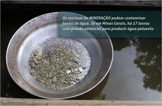 Foto de uma bateia com um pouco cascalho fundo. A bateia está sobre a água. Sobre a foto, na superfície superior direita, há uma tarja transparente com a seguinte mensagem: Os resíduos da MINERAÇÃO podem contaminar fontes de água. Só em Minas Gerais, há 17 lavras com grande potencial para produzir água poluente.