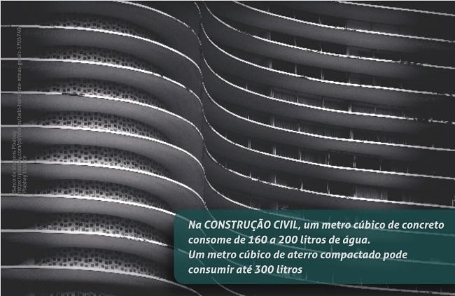 Foto da fachada de um prédio antigo construído por Oscar Niemeyer na Praça da Liberdade, em Belo Horizonte. Sobre a foto, na parte infeiror direita, há uma tarja transparente com a seguinte mensagem: Na CONSTRUÇÃO CIVIL, um metro cúbico de concreto consome de 160 a 200 litros de água. Um metro cúbico de aterro compactado pode consumir até 300 litros.