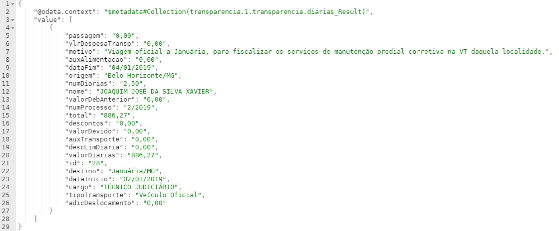 Descrição do Código html